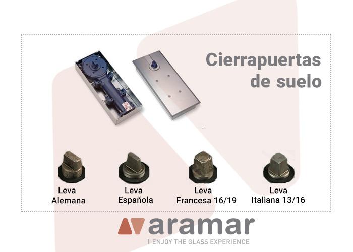Cierrapuertas Aramar